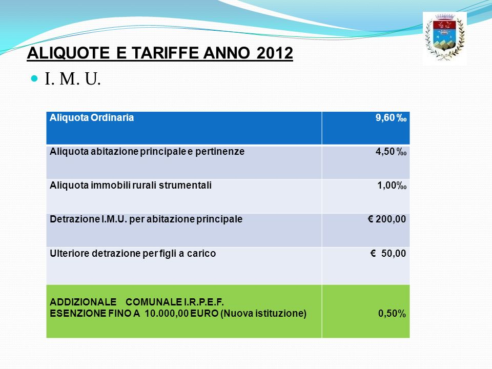 ALIQUOTE E TARIFFE ANNO 2012