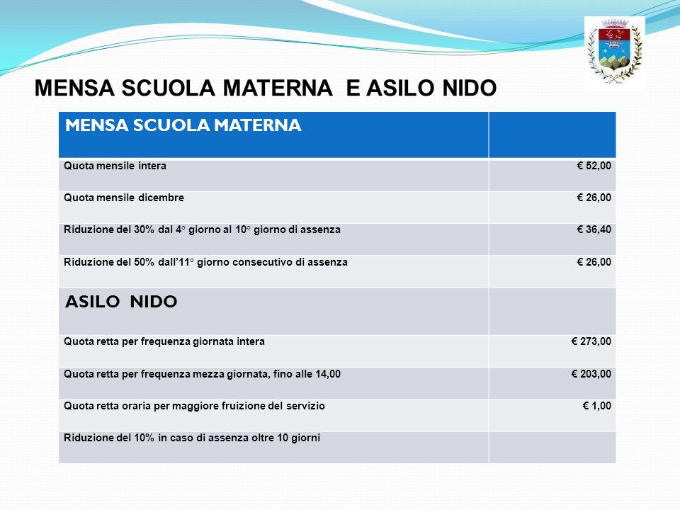 MENSA SCUOLA MATERNA E ASILO NIDO