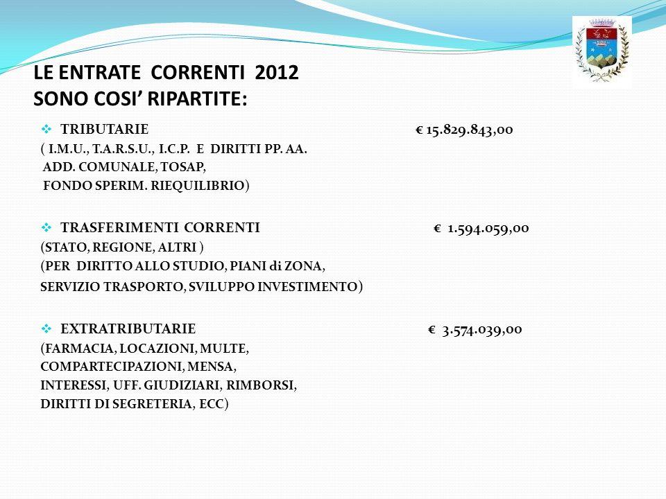 LE ENTRATE CORRENTI 2012 SONO COSI' RIPARTITE: