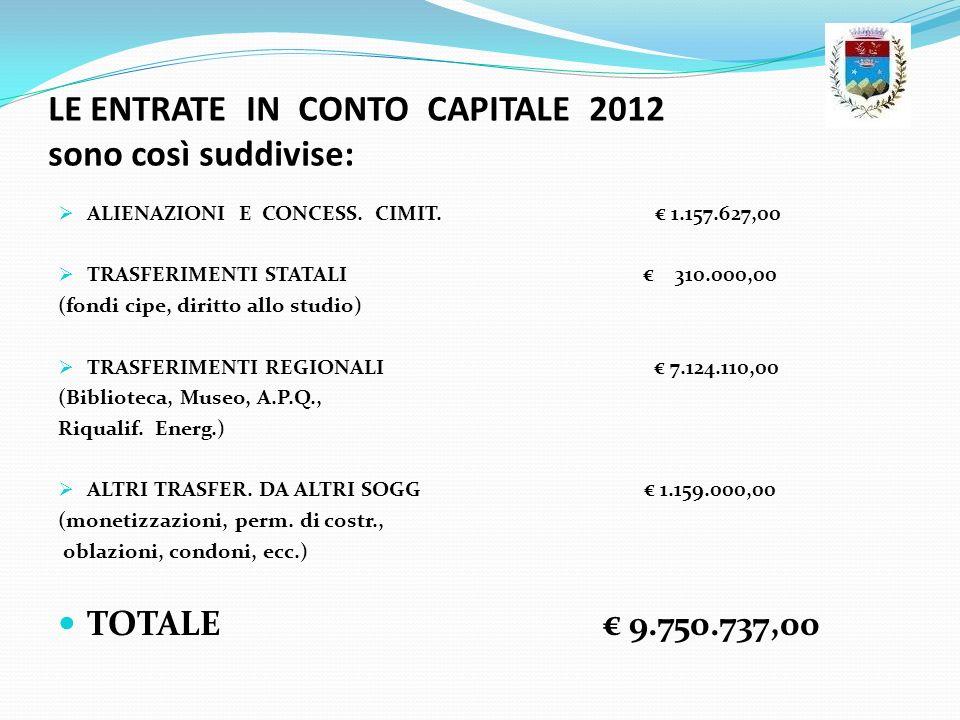 LE ENTRATE IN CONTO CAPITALE 2012 sono così suddivise: