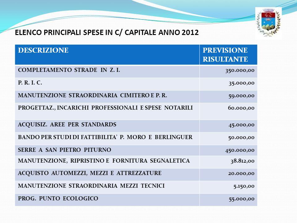 ELENCO PRINCIPALI SPESE IN C/ CAPITALE ANNO 2012