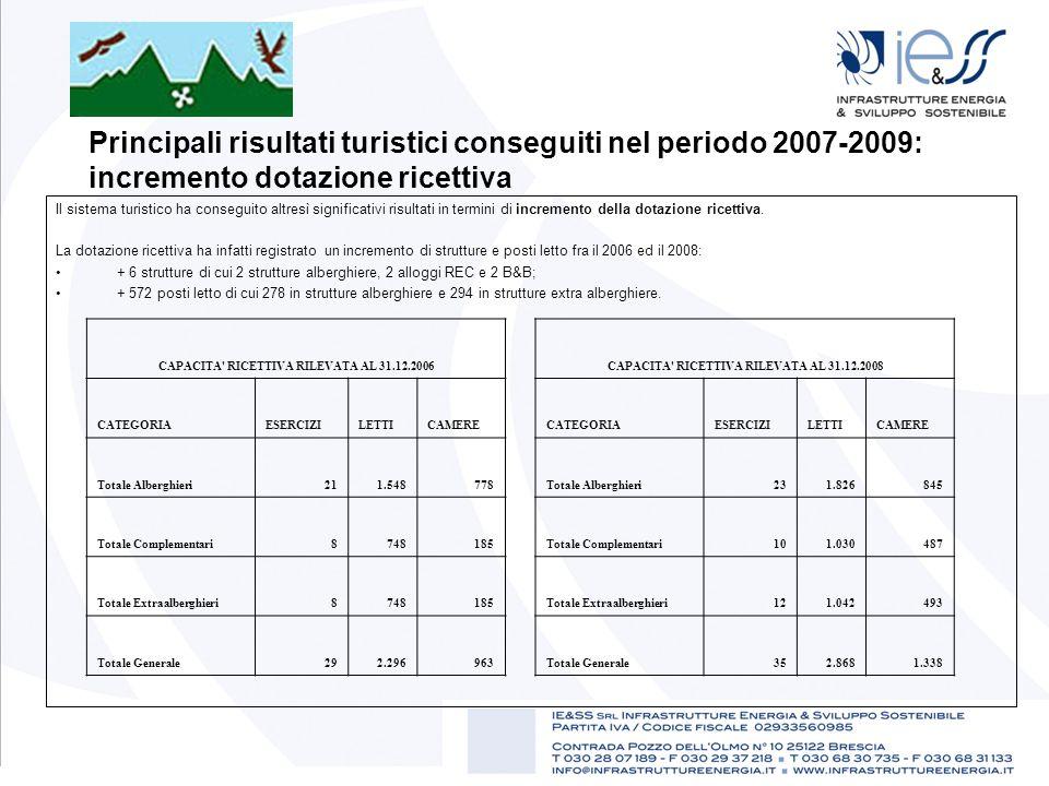 Principali risultati turistici conseguiti nel periodo 2007-2009: incremento dotazione ricettiva
