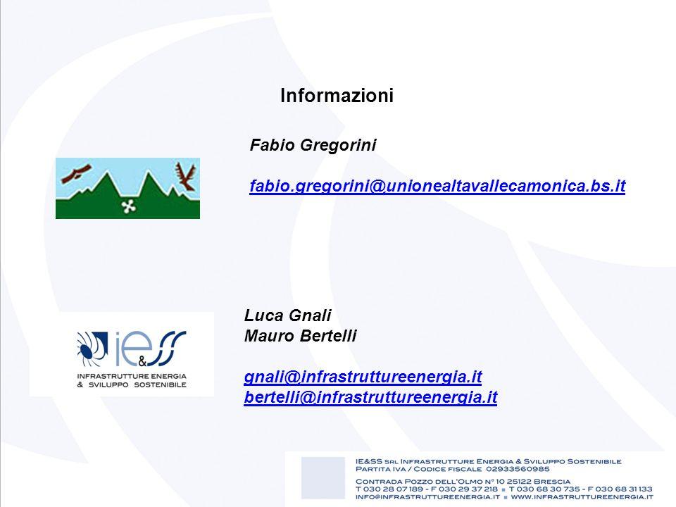 Informazioni Fabio Gregorini
