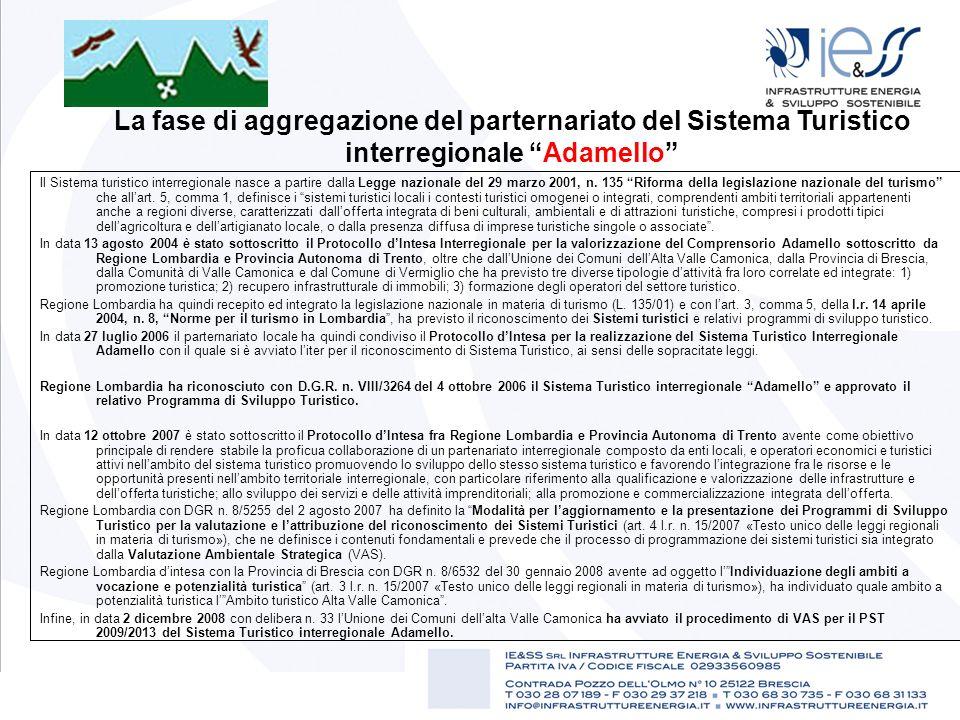 La fase di aggregazione del parternariato del Sistema Turistico interregionale Adamello