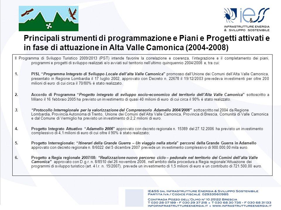 Principali strumenti di programmazione e Piani e Progetti attivati e in fase di attuazione in Alta Valle Camonica (2004-2008)