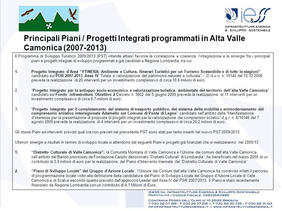 Principali Piani / Progetti Integrati programmati in Alta Valle Camonica (2007-2013)