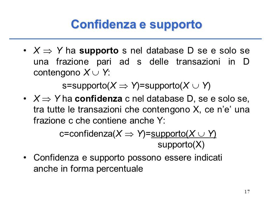 Confidenza e supportoX  Y ha supporto s nel database D se e solo se una frazione pari ad s delle transazioni in D contengono X  Y:
