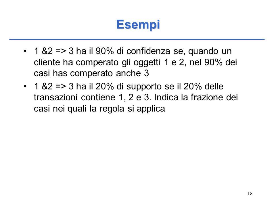 Esempi1 &2 => 3 ha il 90% di confidenza se, quando un cliente ha comperato gli oggetti 1 e 2, nel 90% dei casi has comperato anche 3.