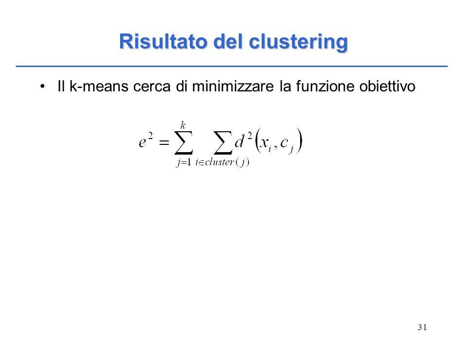 Risultato del clustering