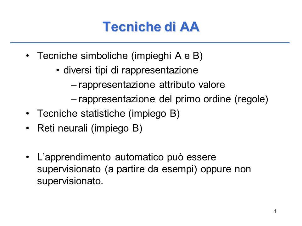 Tecniche di AA Tecniche simboliche (impieghi A e B)