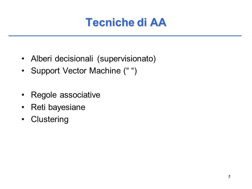 Tecniche di AA Alberi decisionali (supervisionato)