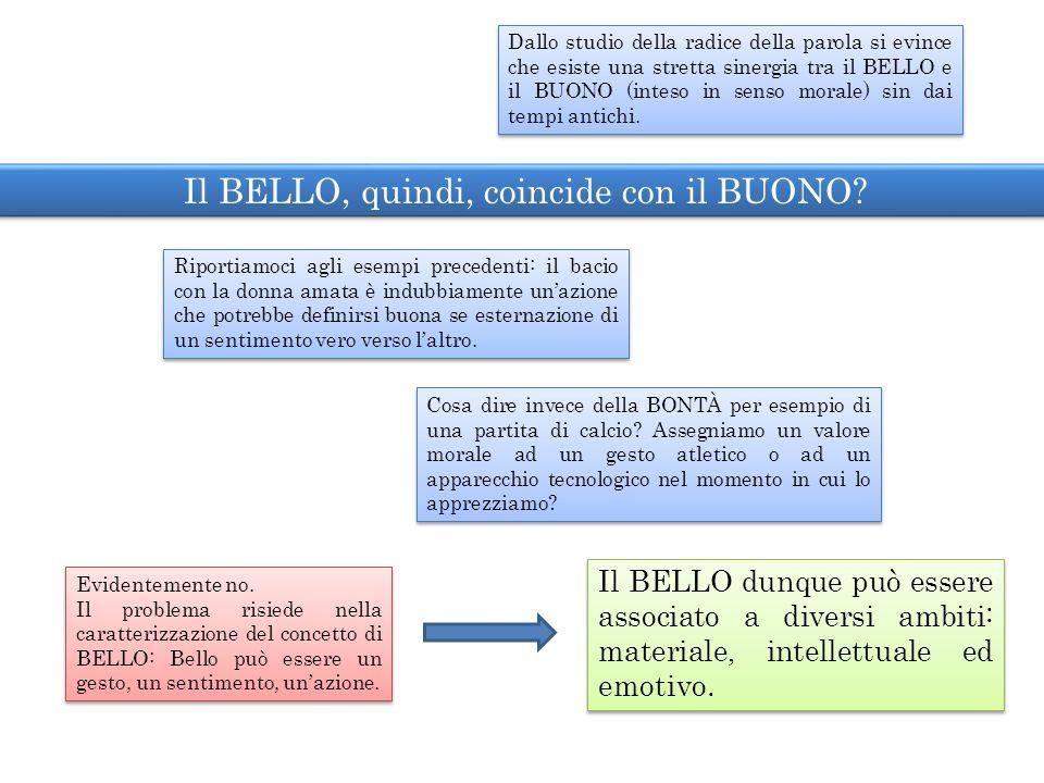 Il BELLO, quindi, coincide con il BUONO