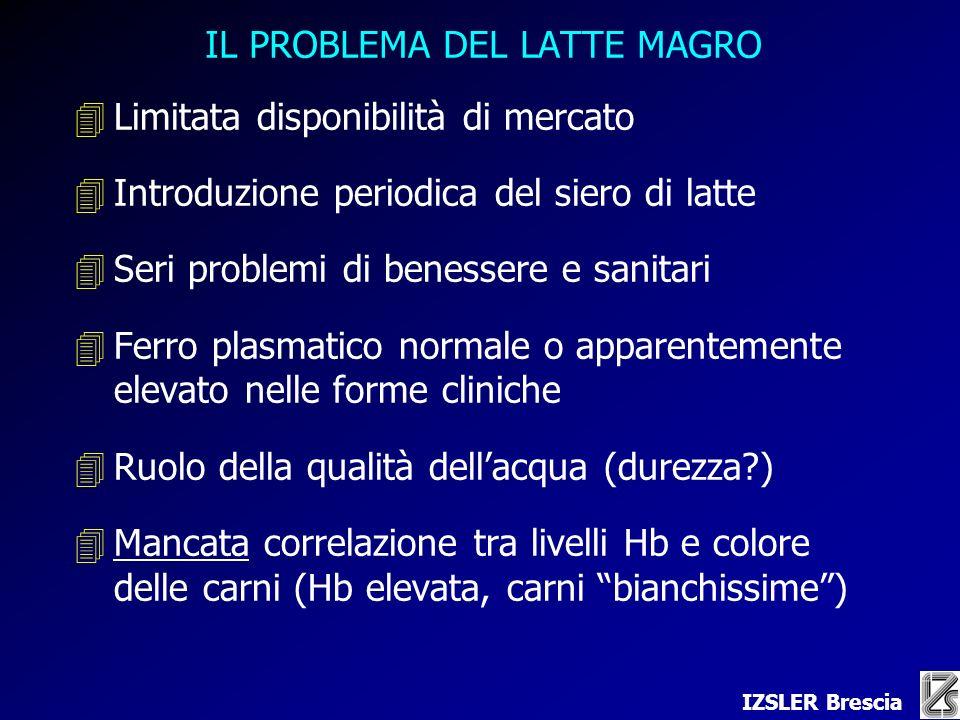 IL PROBLEMA DEL LATTE MAGRO