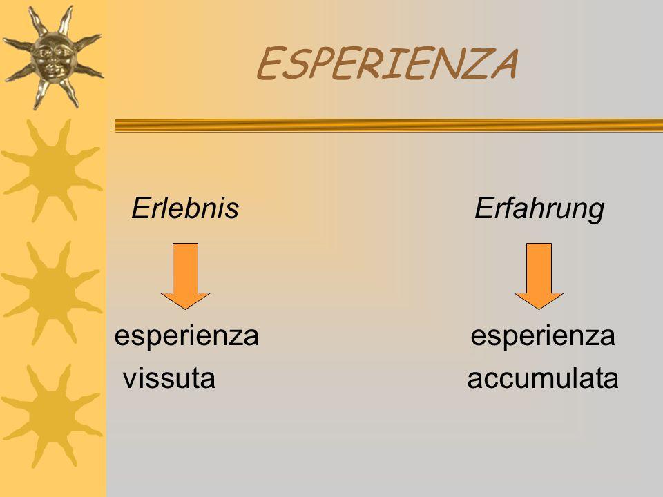 ESPERIENZA Erlebnis Erfahrung. esperienza esperienza.