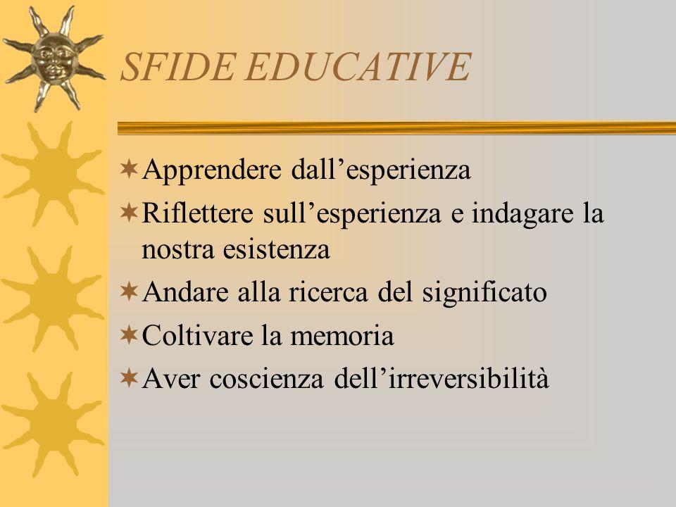 SFIDE EDUCATIVE Apprendere dall'esperienza