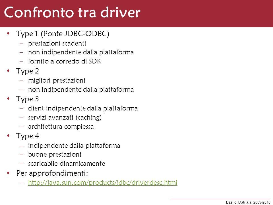 Confronto tra driver Type 1 (Ponte JDBC-ODBC) Type 2 Type 3 Type 4
