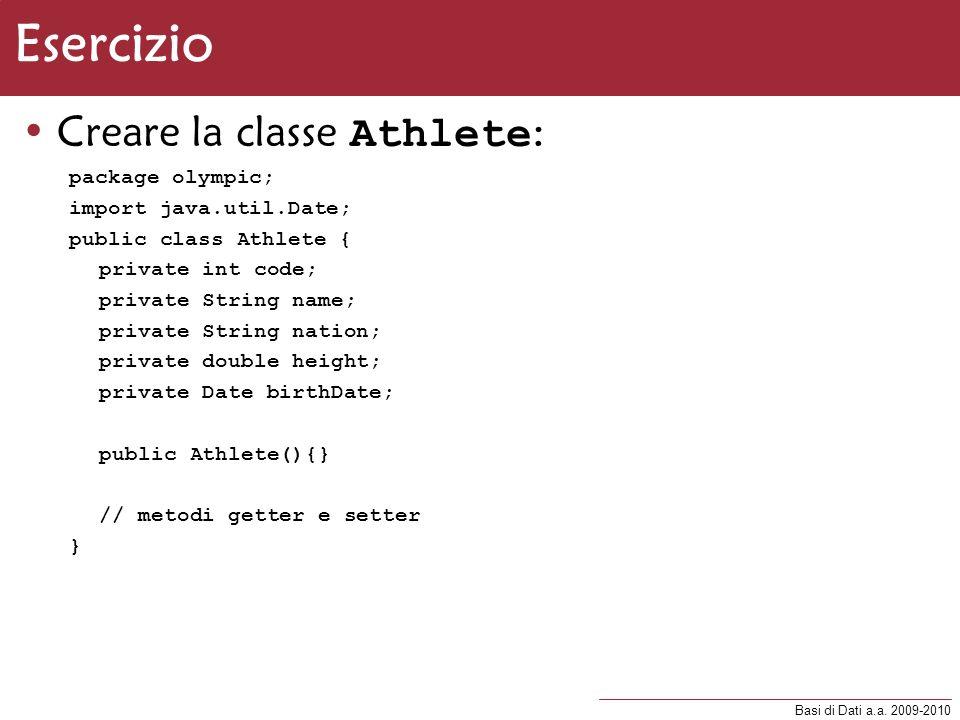 Esercizio Creare la classe Athlete: package olympic;
