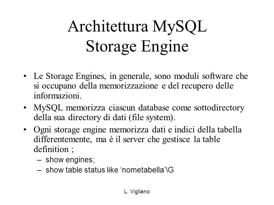 Architettura MySQL Storage Engine