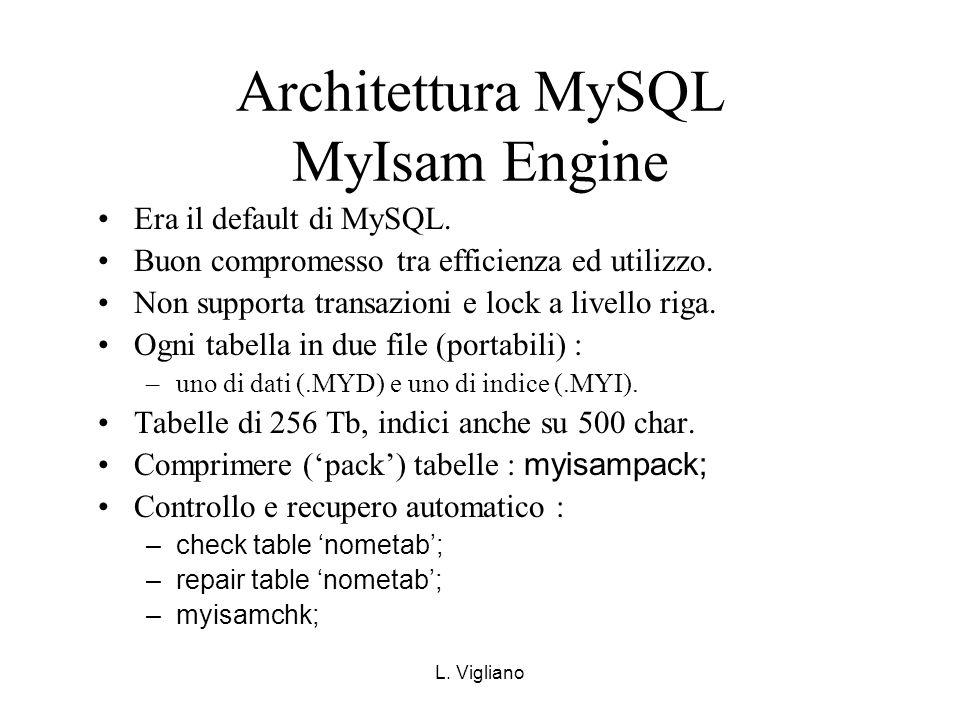 Architettura MySQL MyIsam Engine