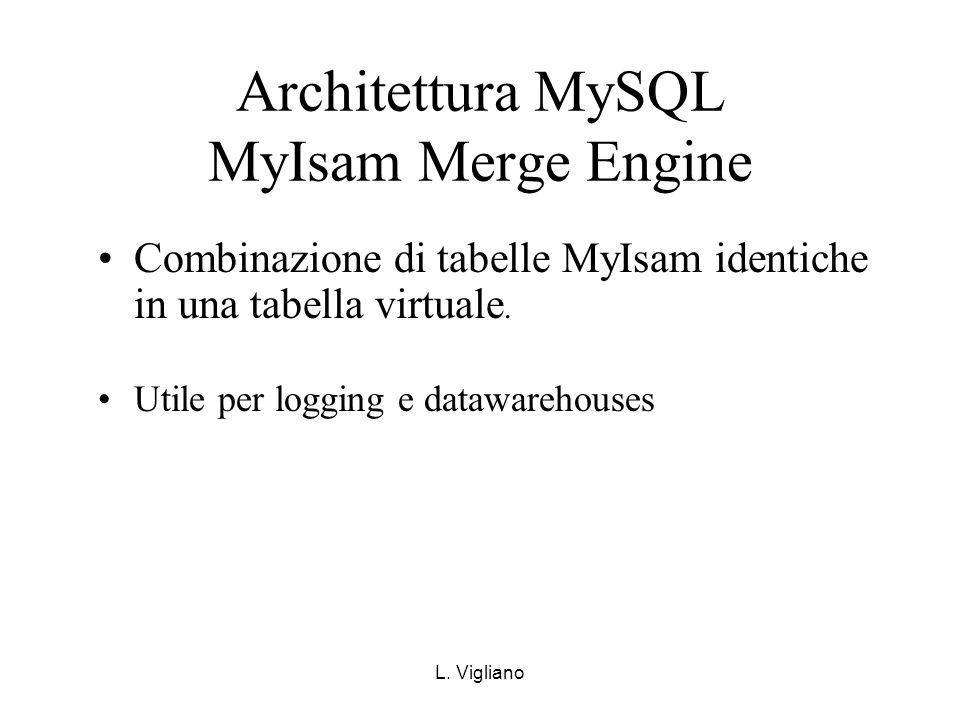 Architettura MySQL MyIsam Merge Engine