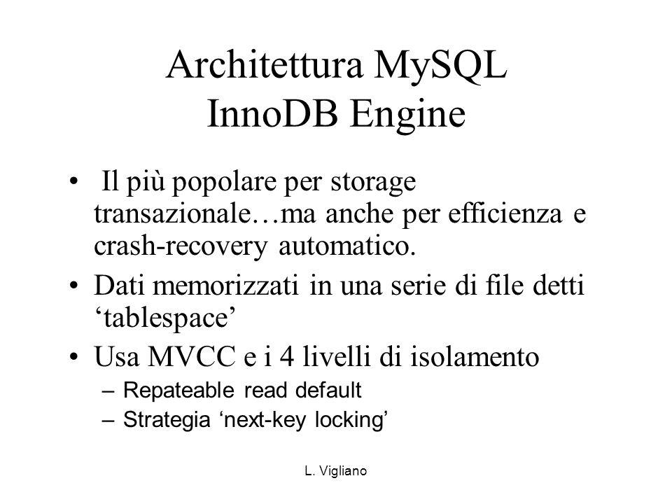 Architettura MySQL InnoDB Engine