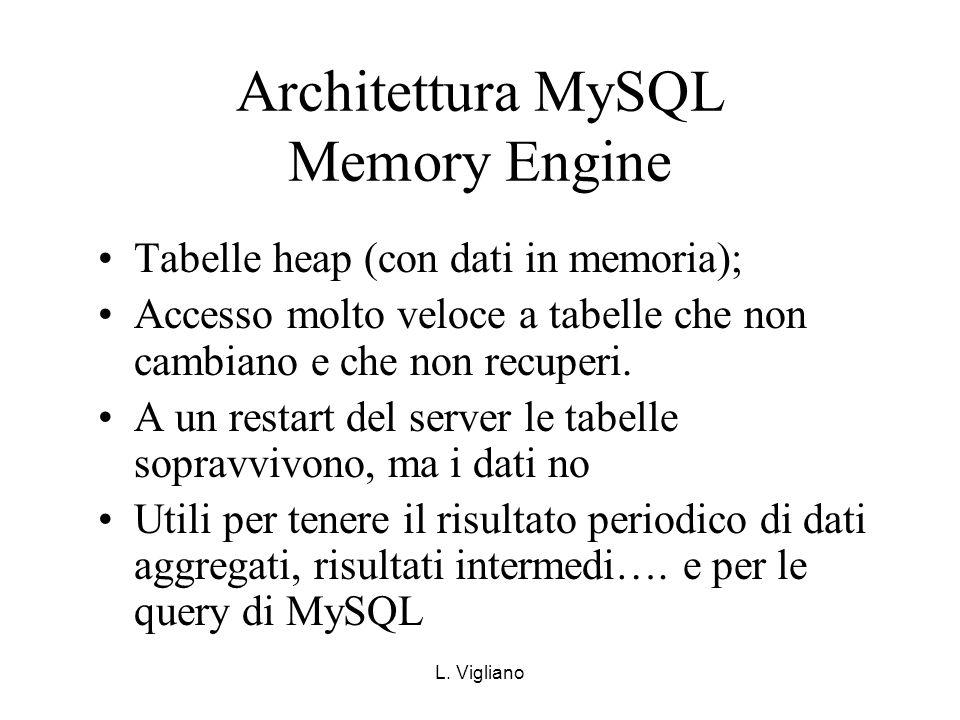 Architettura MySQL Memory Engine