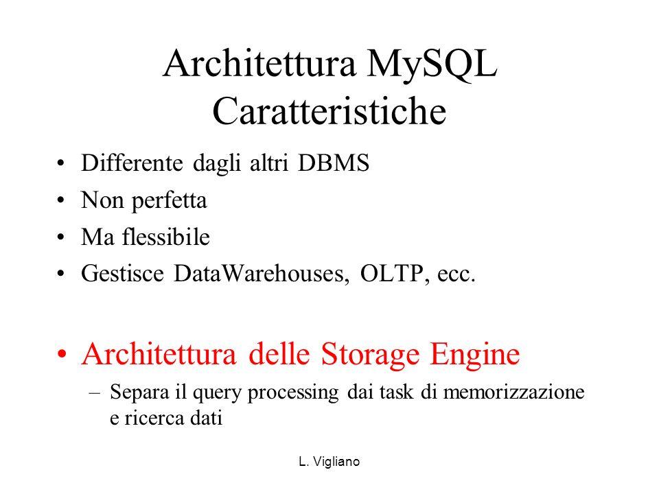 Architettura MySQL Caratteristiche