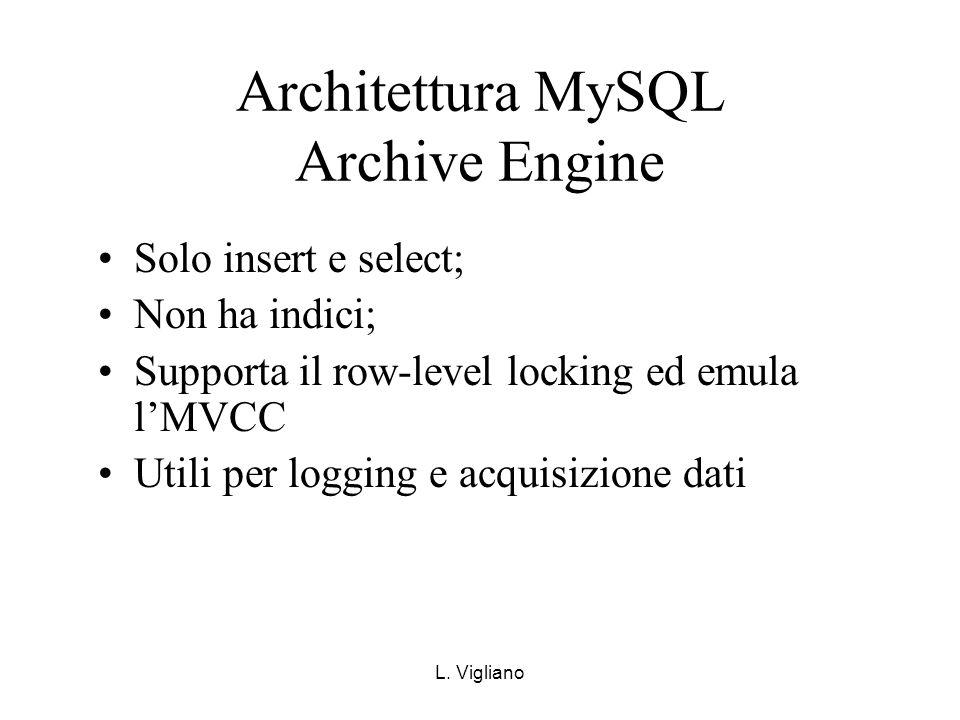 Architettura MySQL Archive Engine