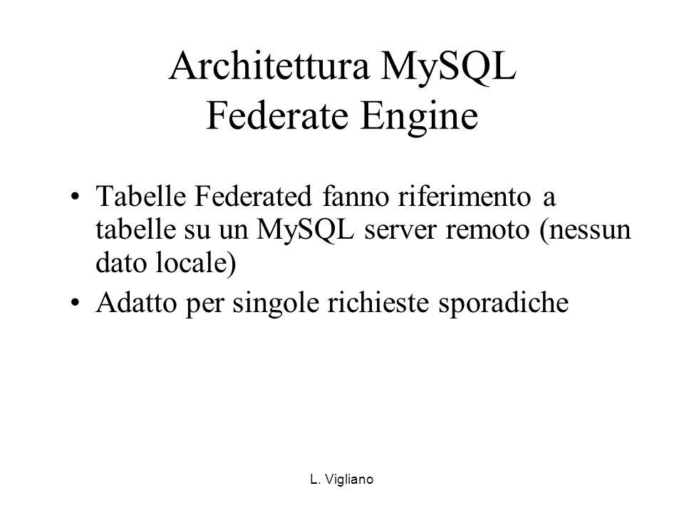 Architettura MySQL Federate Engine