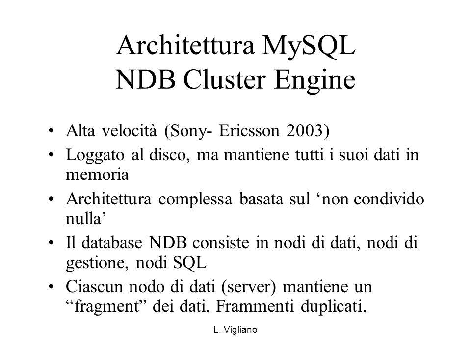 Architettura MySQL NDB Cluster Engine