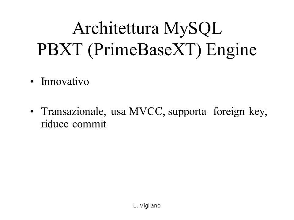 Architettura MySQL PBXT (PrimeBaseXT) Engine