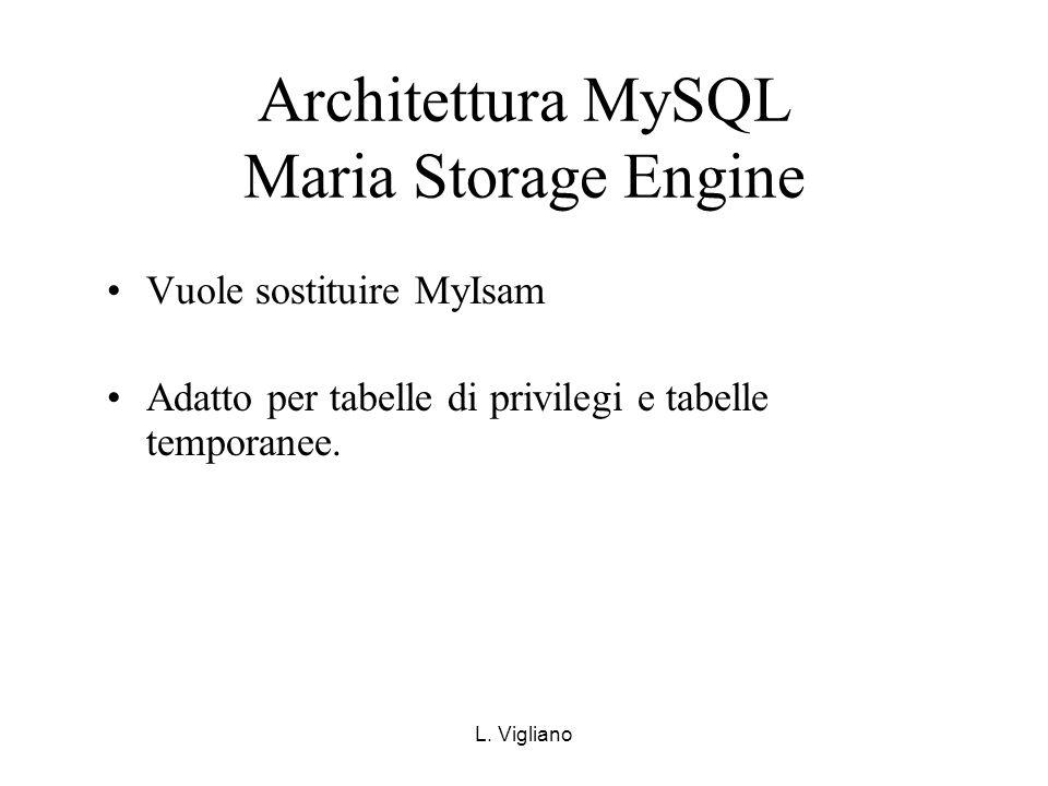 Architettura MySQL Maria Storage Engine