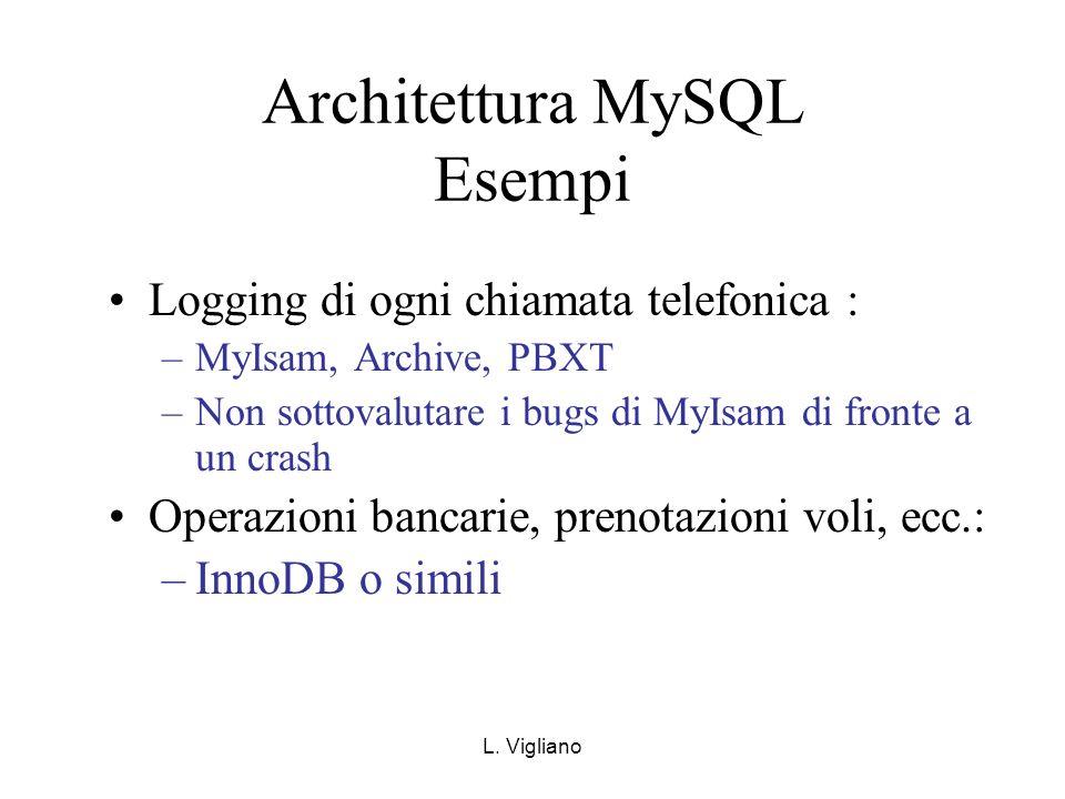 Architettura MySQL Esempi