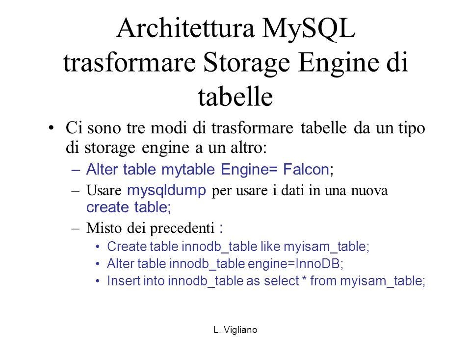 Architettura MySQL trasformare Storage Engine di tabelle