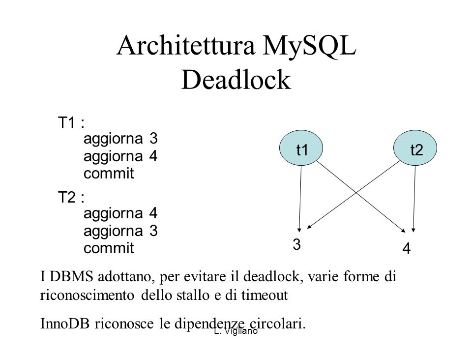 Architettura MySQL Deadlock