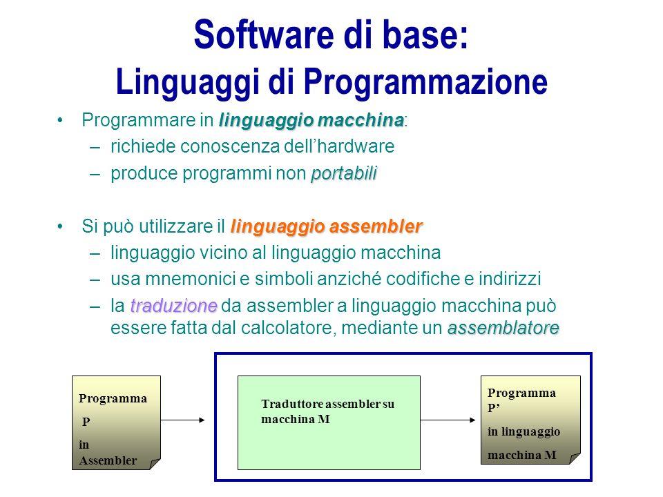 Software di base: Linguaggi di Programmazione