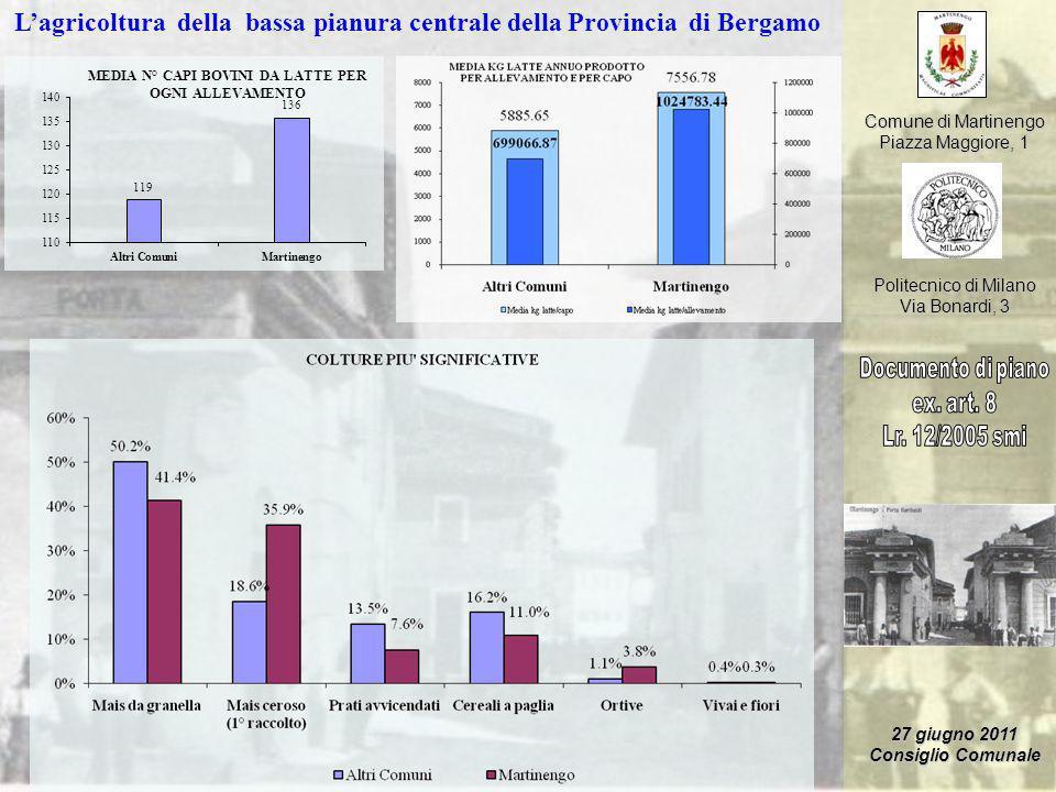 L'agricoltura della bassa pianura centrale della Provincia di Bergamo
