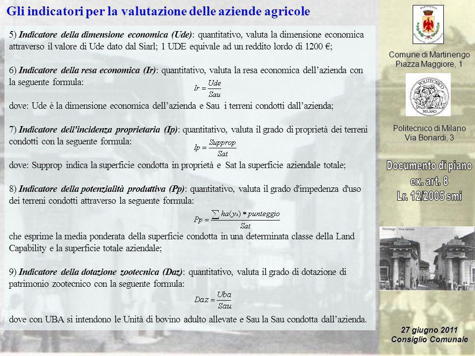 Gli indicatori per la valutazione delle aziende agricole