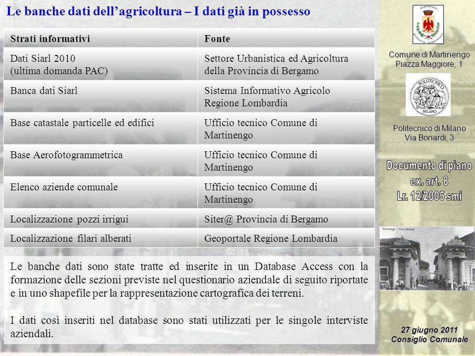Le banche dati dell'agricoltura – I dati già in possesso