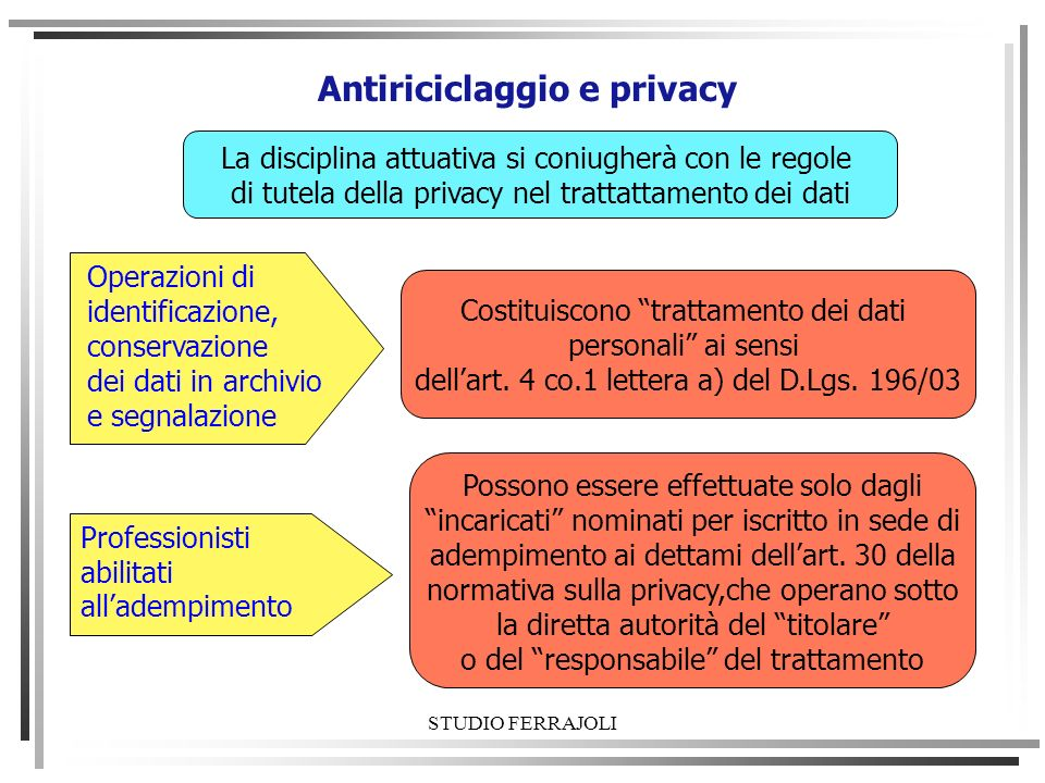 Antiriciclaggio e privacy