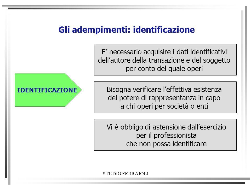 Gli adempimenti: identificazione