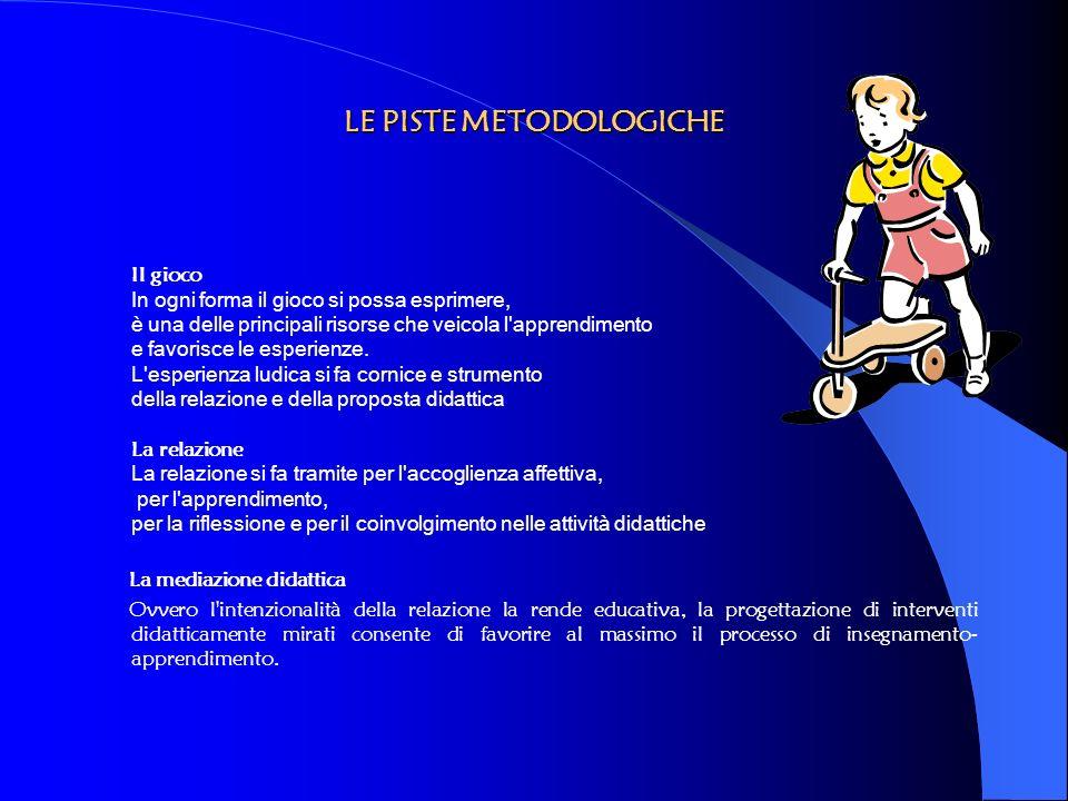 LE PISTE METODOLOGICHE