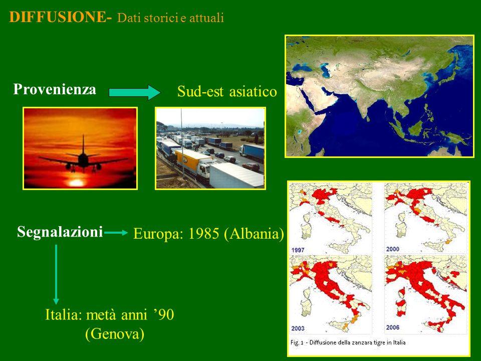 DIFFUSIONE- Dati storici e attuali