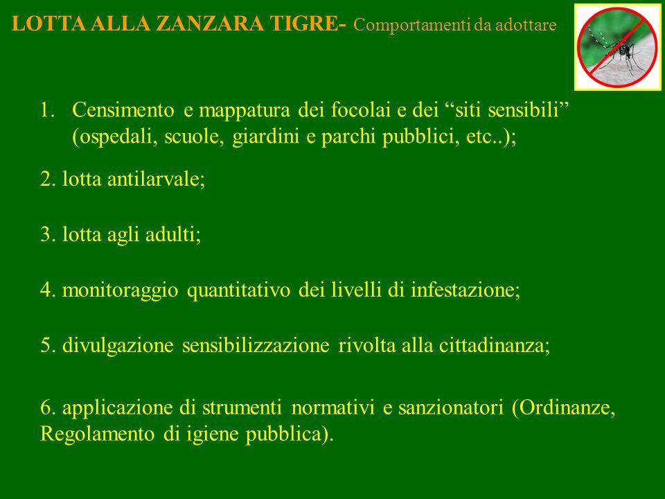LOTTA ALLA ZANZARA TIGRE- Comportamenti da adottare