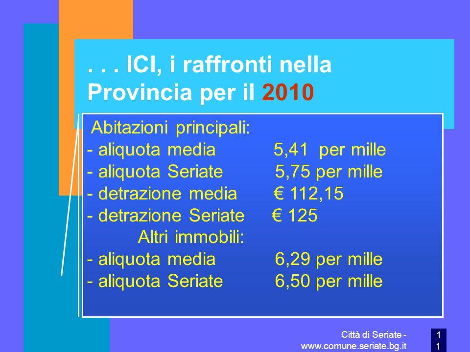 . . . ICI, i raffronti nella Provincia per il 2010