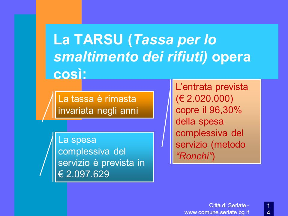 La TARSU (Tassa per lo smaltimento dei rifiuti) opera così: