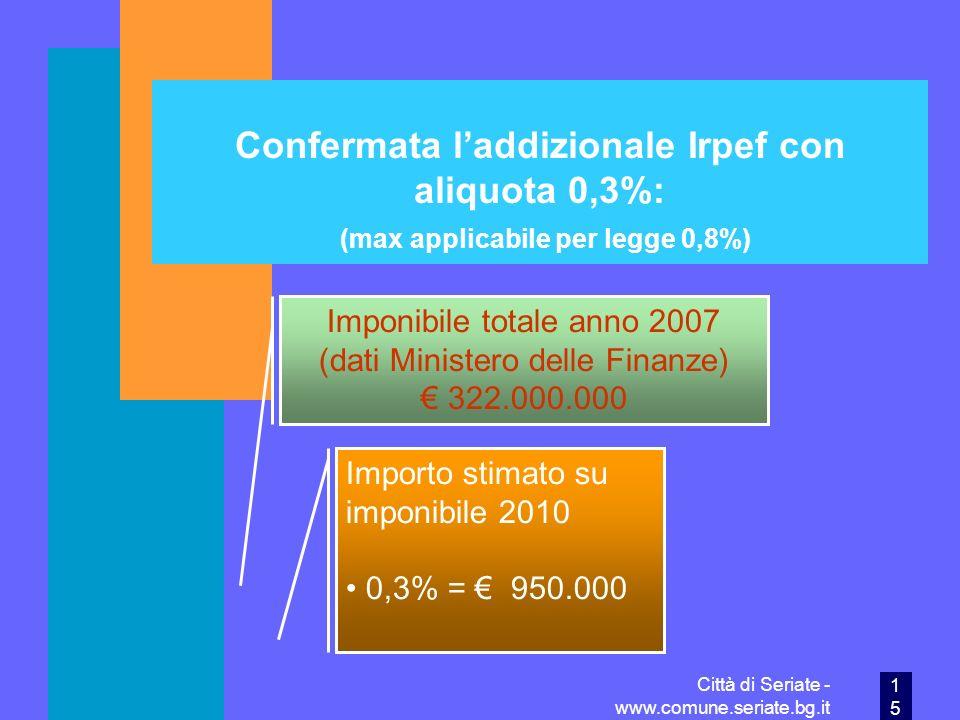 Confermata l'addizionale Irpef con aliquota 0,3%: (max applicabile per legge 0,8%)