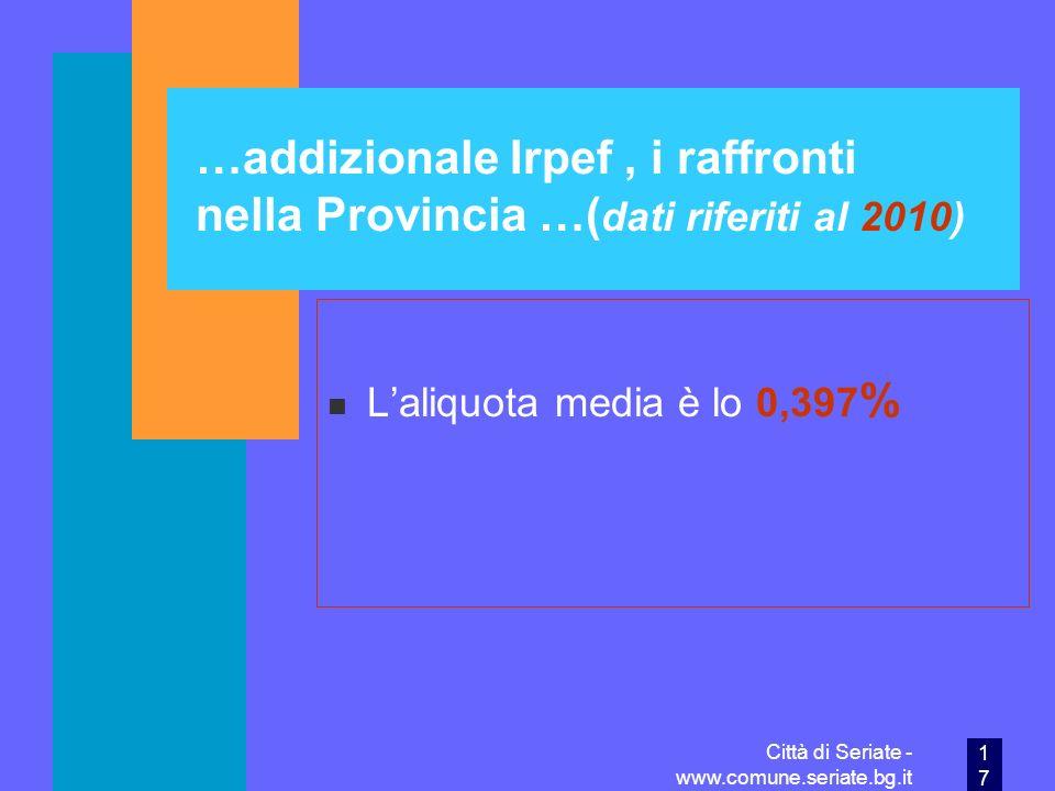 …addizionale Irpef , i raffronti nella Provincia …(dati riferiti al 2010)