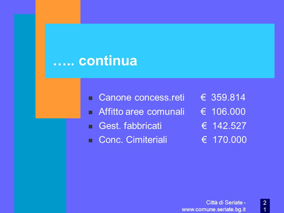 ….. continua Canone concess.reti € 359.814