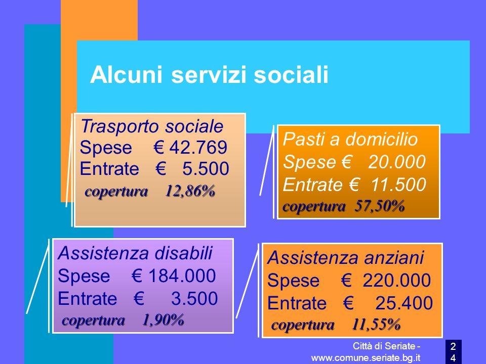 Alcuni servizi sociali